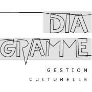 Diagramme Gestion Culturelle Administration