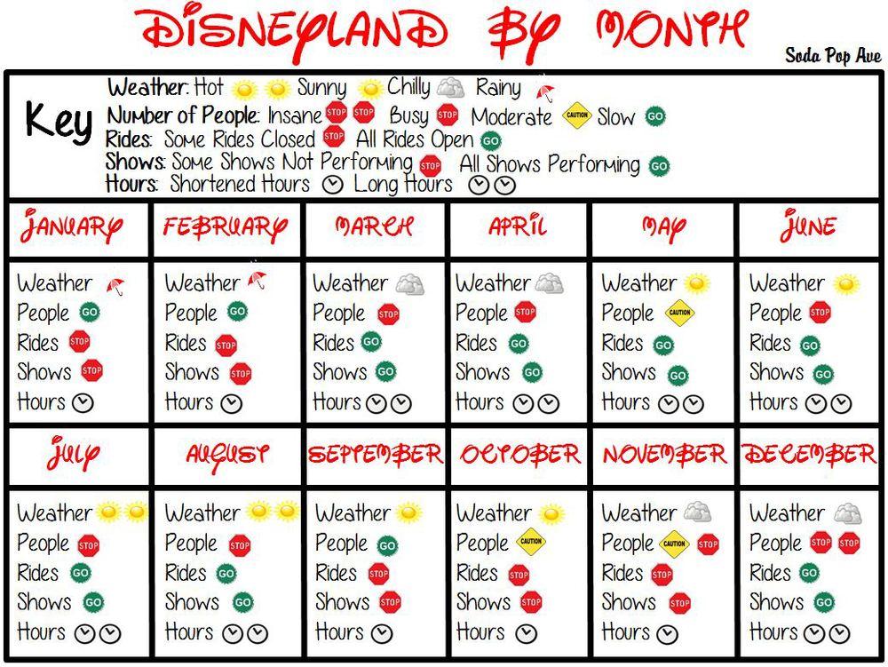 Disneyland by Month.JPG