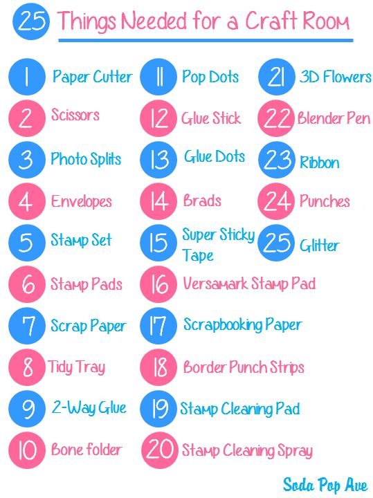 25 Things Needed for a Craft Room List.JPG