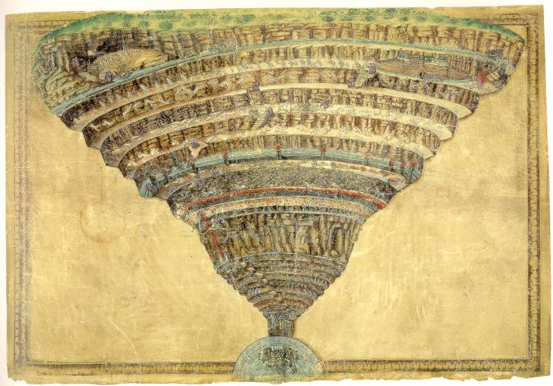 Botticelli's Chart of Hell, produced during the late 15th century