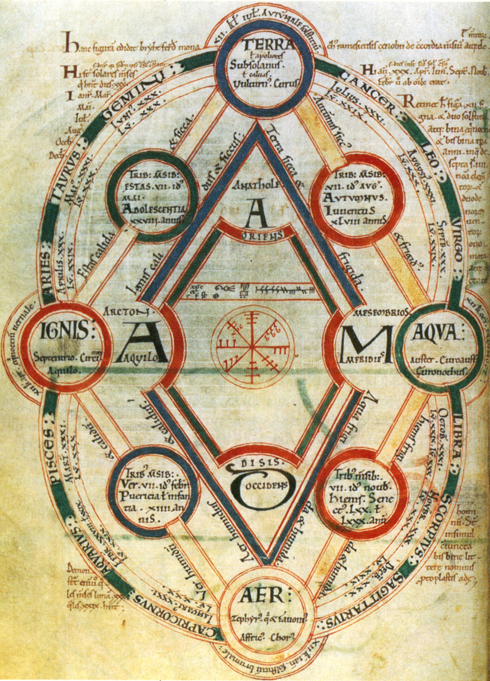 Late 11th century manuscript on the elements, seasons and zodiac (via Wikimedia)