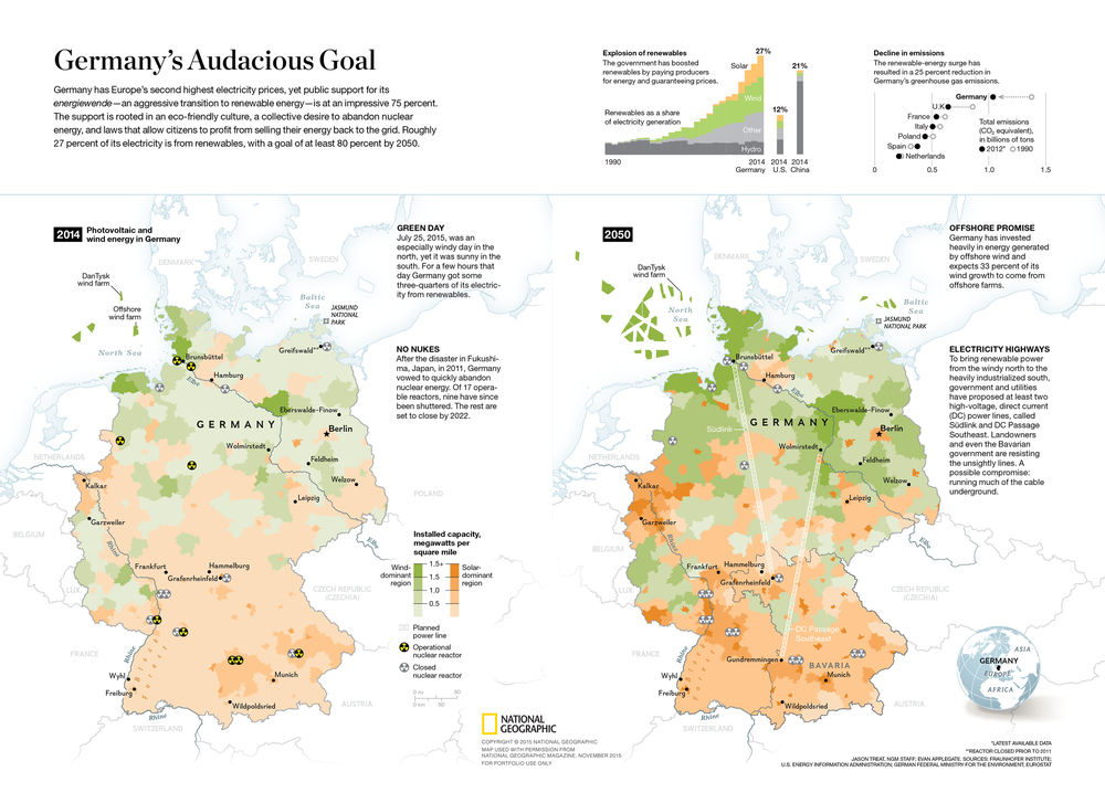 Germany is trying, like actively trying, to get to 80% renewable energy by 2050  without  nuclear. Viel glück, buds. With Jason Treat, Ginny Mason and John Tomanio.