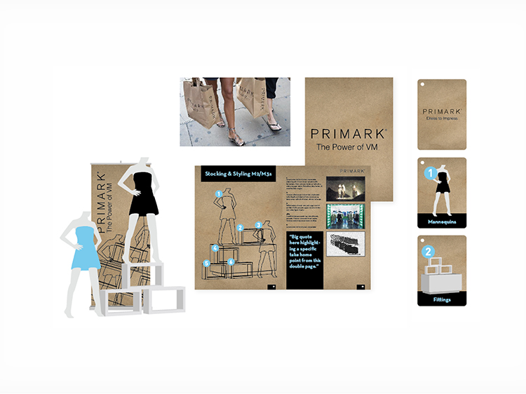 Initial concept for the POVM toolkit using the famous Primark brown paper bags as a graphic theme.