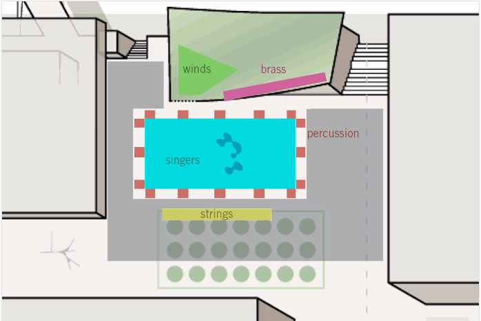 Mock Up of Performer and Audience Configuration for Sila