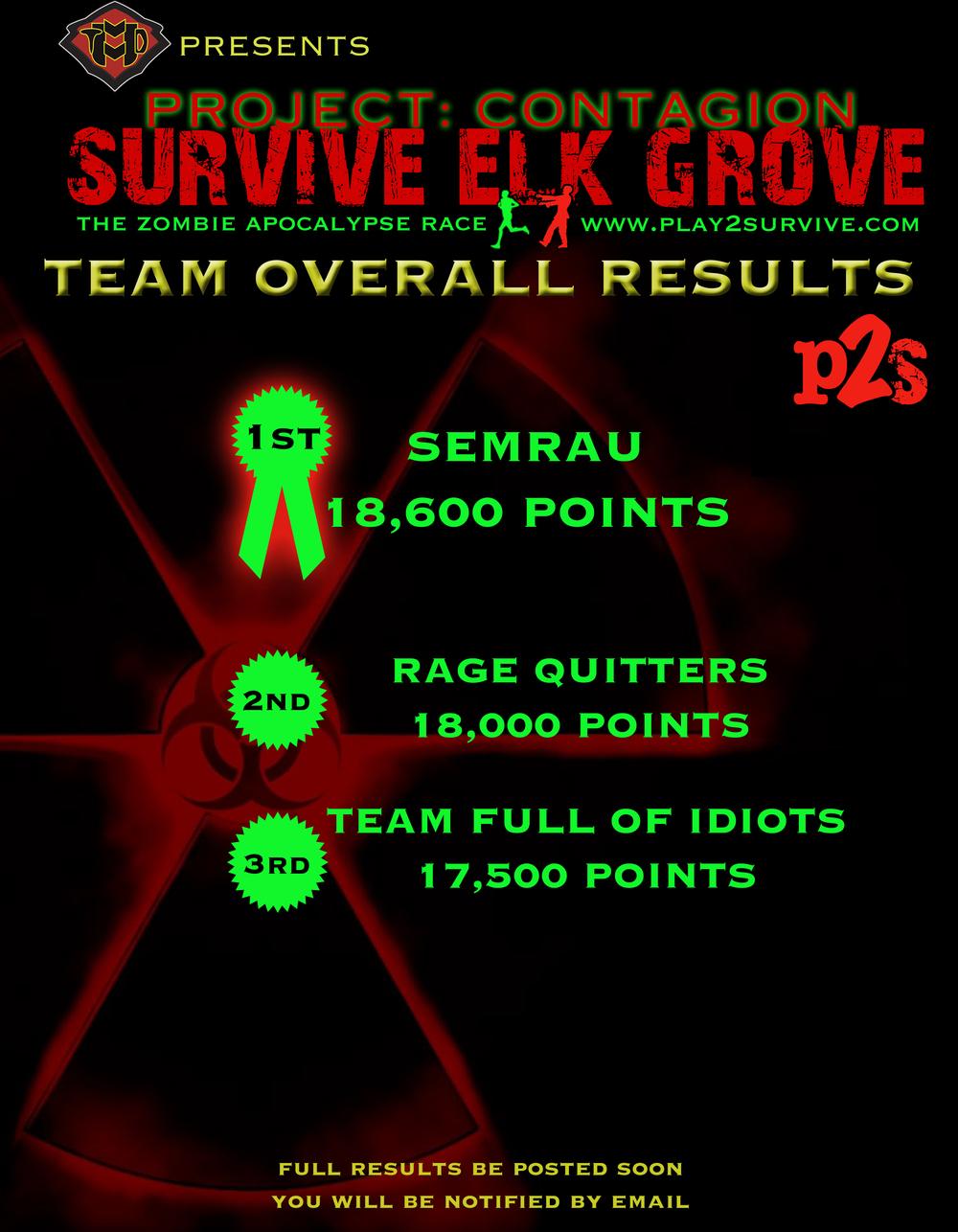 EG human team OVERALL results.jpg