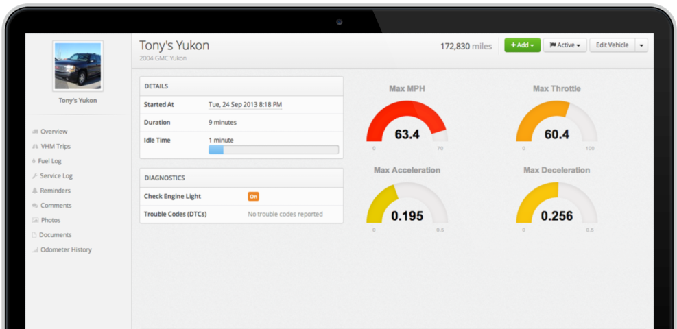 Interactive VHM Data
