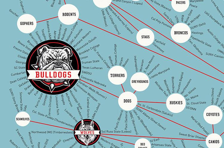 1672303-slide-750-bulldogs-popchartlab-chartofcollegesportsteams-zoom-0402.jpg