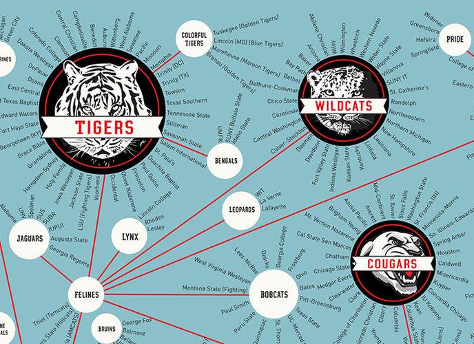 1672303-slide-750-tigers-popchartlab-chartofcollegesportsteams-zoom-0402.jpg