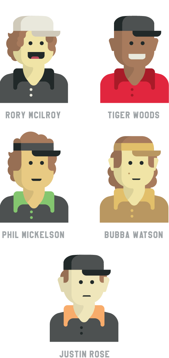 ttagg-golf-infographic-pro-golfers.png