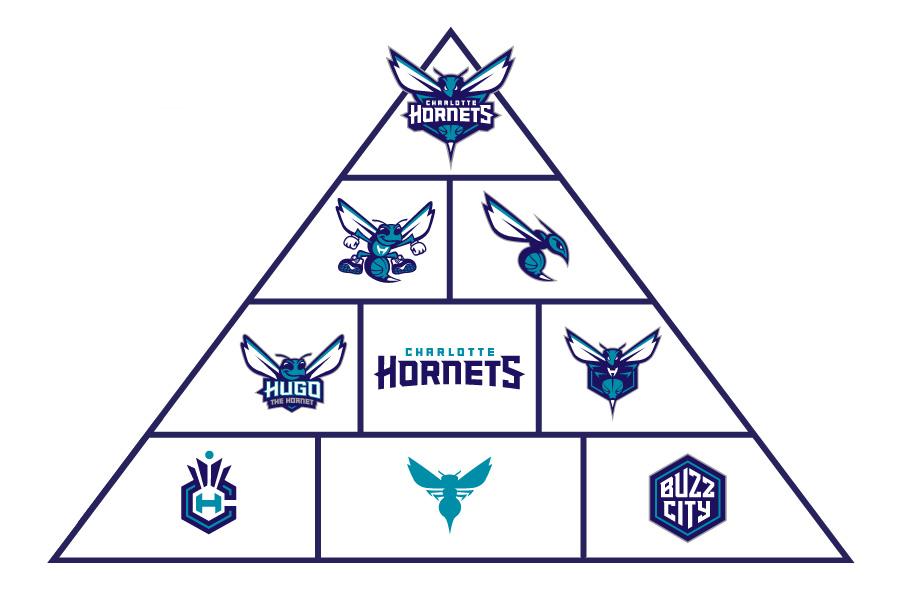 hornets_pyramid.jpg