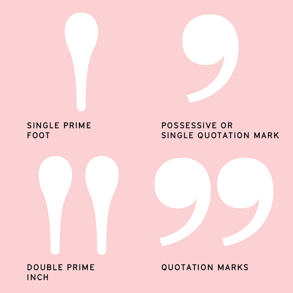 primes_quotation_marks_proper_use