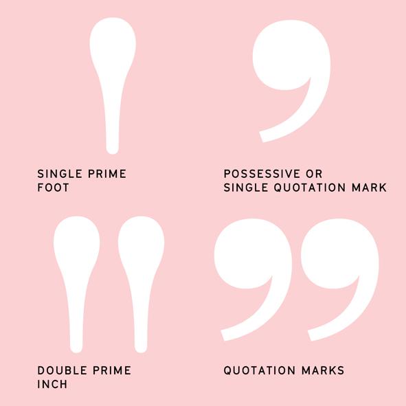 primes_quotation_marks_proper_use