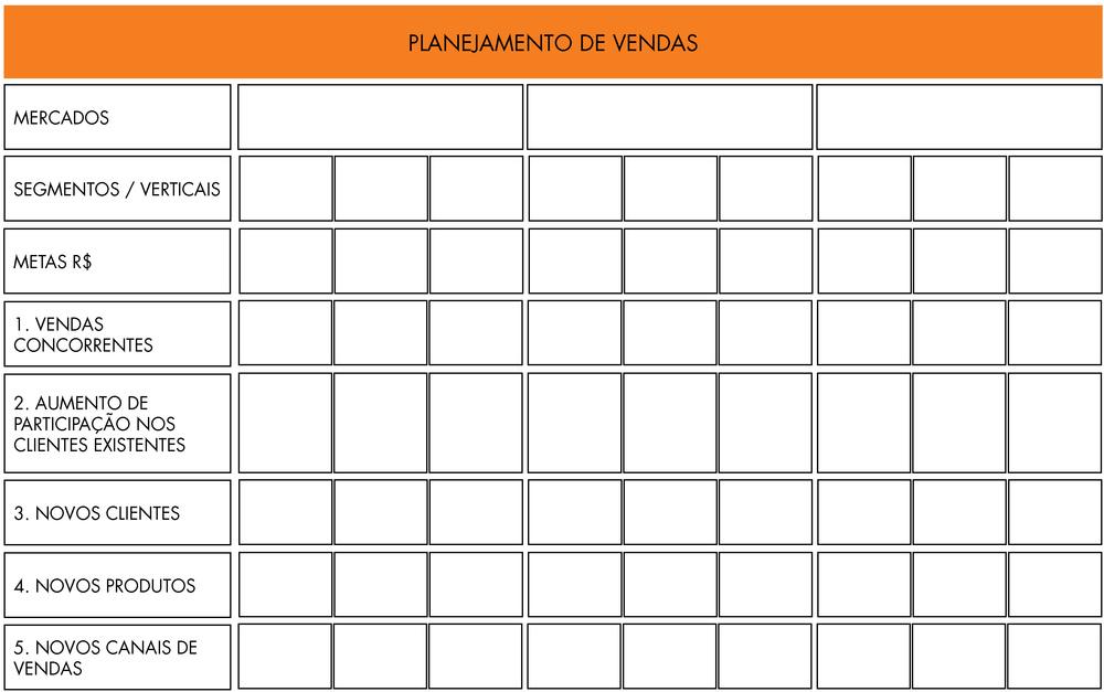 lembre-se. você pode baixar gratuitamente todos os templates da brandME para montar seu próprio plano de negócios e tirar suas dúvidas pelo facebook. Clique aqui para fazer o download:http://www.brandme.com.br/download-template
