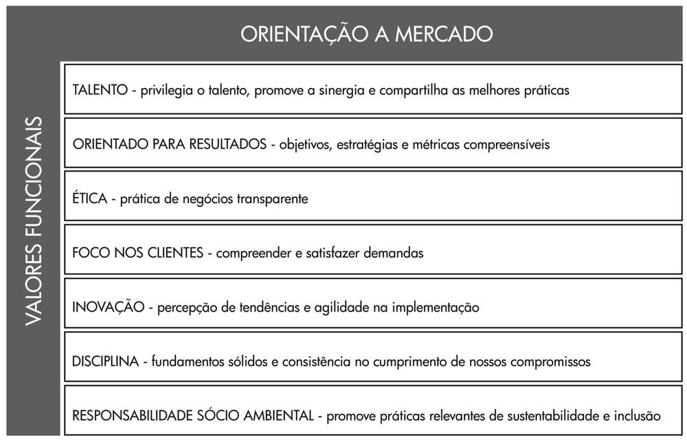 05_Orientacao_Mercado.jpg