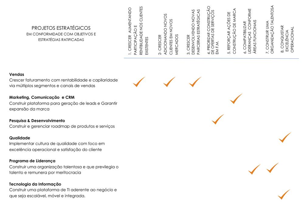 Cap 3 Liderenaça - artigo const pe.jpg