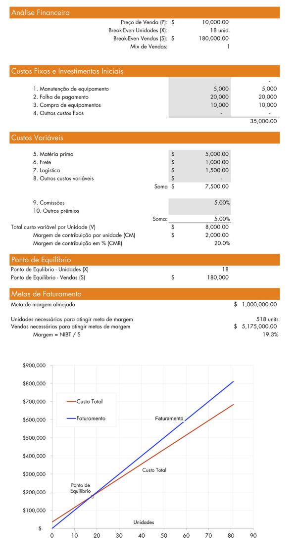Cap05.6-calculo ponto_equilibrio.jpeg