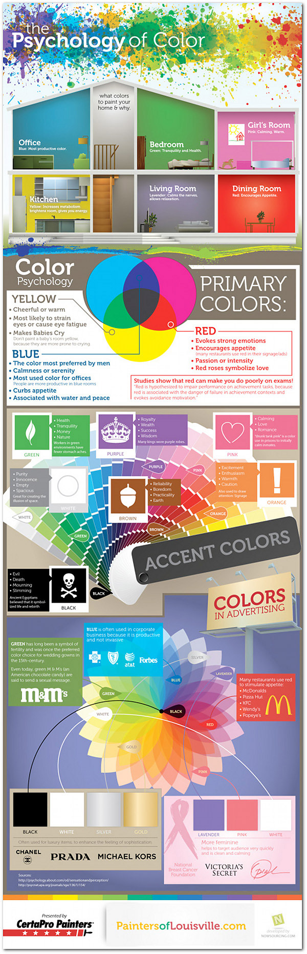 psychology-color-infograhpic 2.jpg