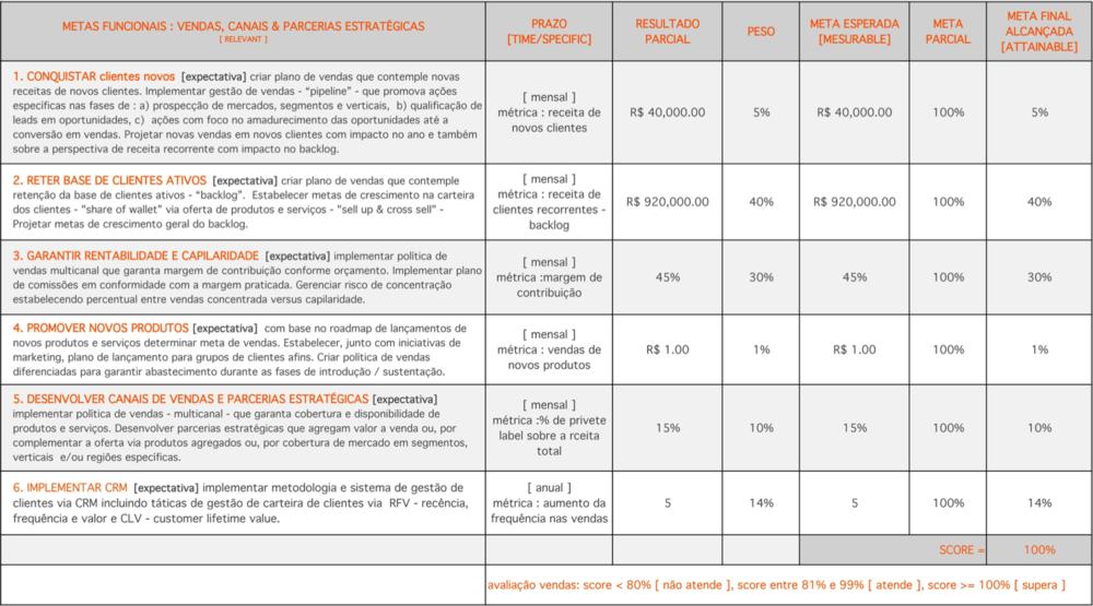 Proj estrategicos metas e metricas.png