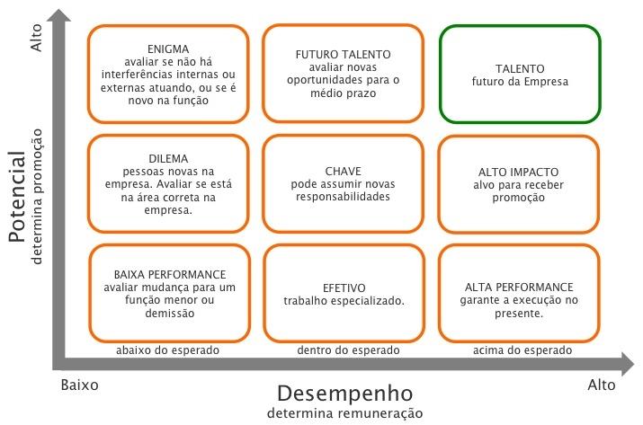 BAIXE GRATUITAMENTE OS TEMPLATES DA BRANDME PARA MONTAR SEU PLANO DE NEGÓCIOS.  CLIQUE AQUI  PARA DOWNLOAD