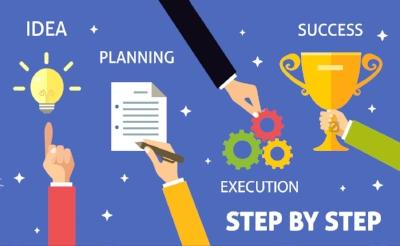 A execução previsível do planejamento é a única forma de materializar a ESTRATÉGIA