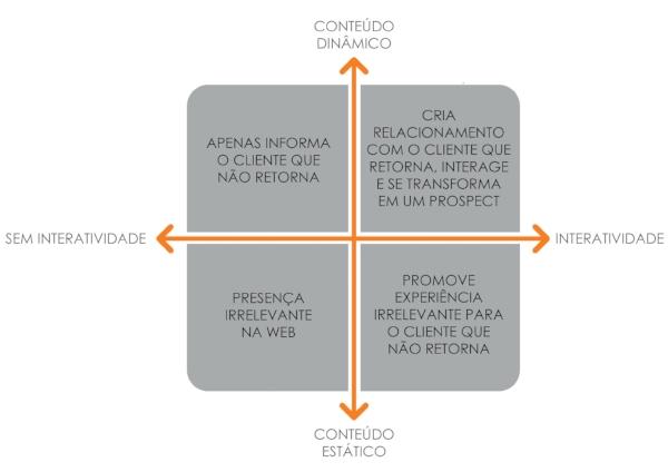 BAIXE GRATUITAMENTE OS TEMPLATES DA BRANDME PARA MONTAR SEU PLANO DE NEGÓCIOS .  CLIQUE AQUI  PARA DOWNLOAD