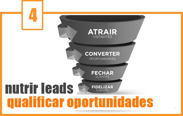 Criar programas para nutrição de leads e captação de prospects - O marketing deve transformar
