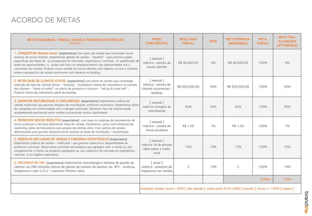 acordo de metas e métricas