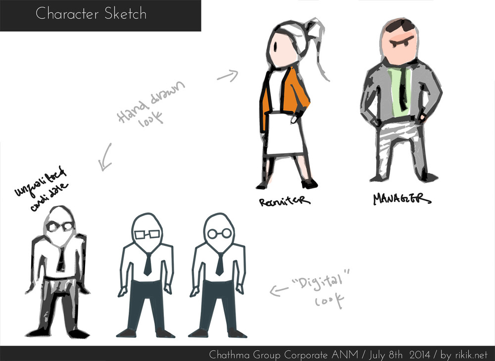 Selected character sketches