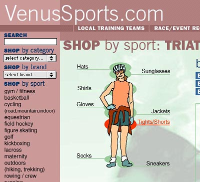 Illustration: Venus Sports