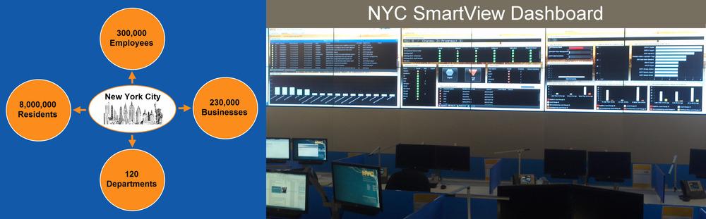 NYC SmartBoard Situation Room.jpg