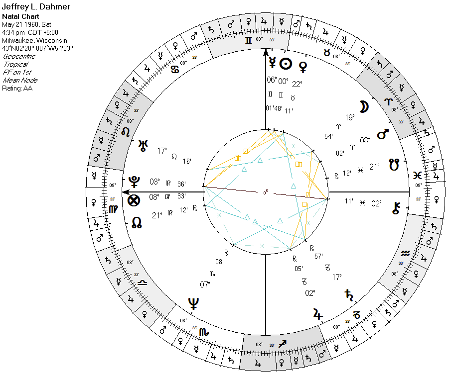 I read the chart from Fortune with whole sign houses, meaning: 0-30 Virgo is the 1st house, 0-30 Libra is the 2nd house, and so on.