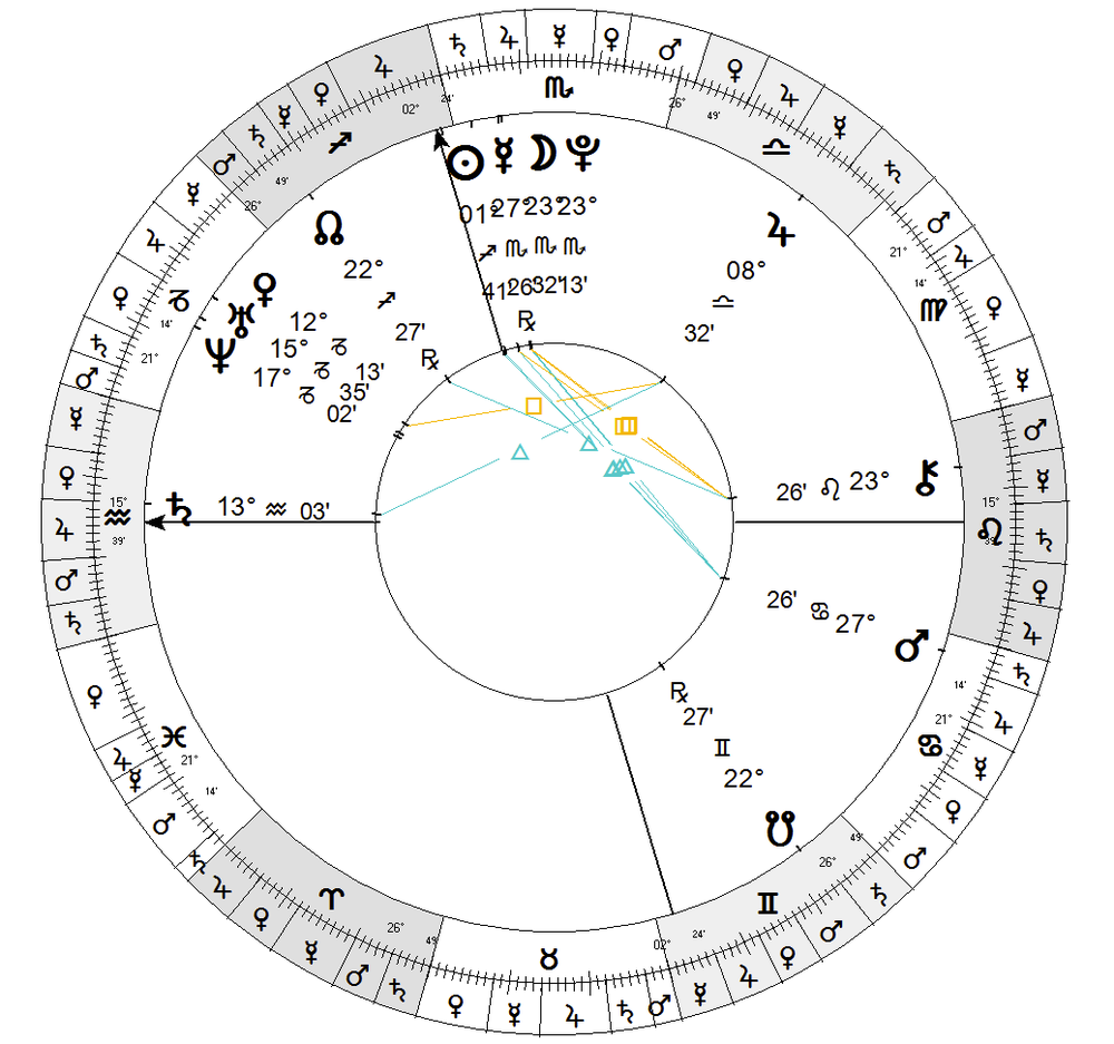 Mercury connects to Mars when the sun culminates - note: Moon Pluto