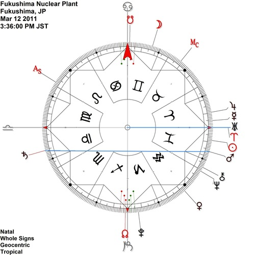 Whats happening in japan ambient astrology ive been writing on facebook this week since the earthquake that i thought there would be more in store for japan this is because there have been some publicscrutiny Gallery