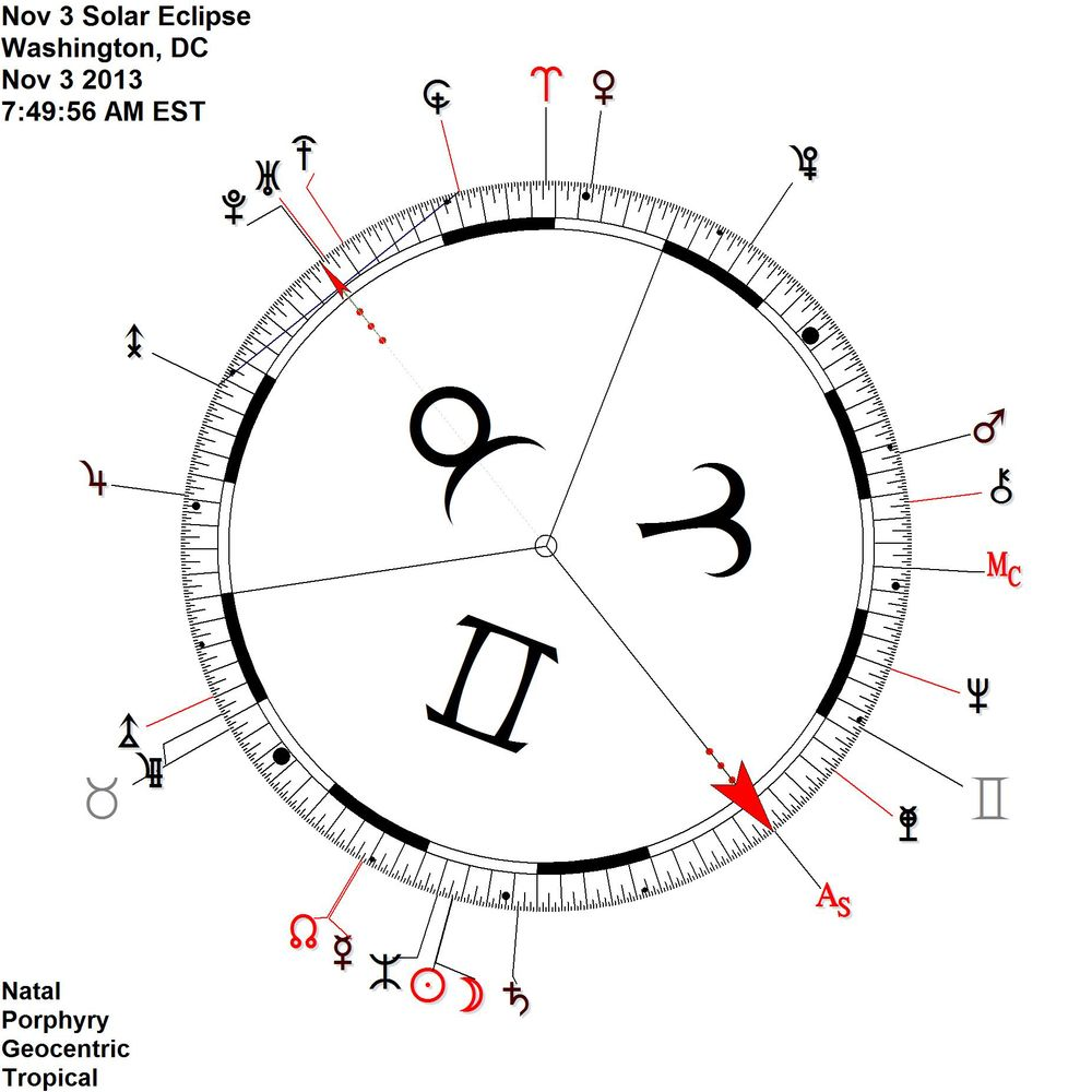 Also running with UR PL, is Hades / Zeus to the Ascendant. As is: Venus / Jupiter and Mercury Node / Mars.