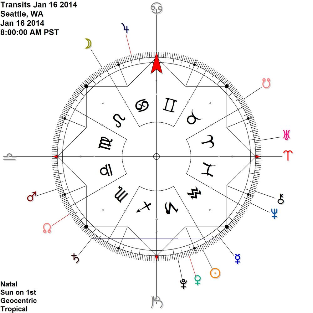 Mercury @ 8 Aquarius reflects Saturn @ 22 Scorpio