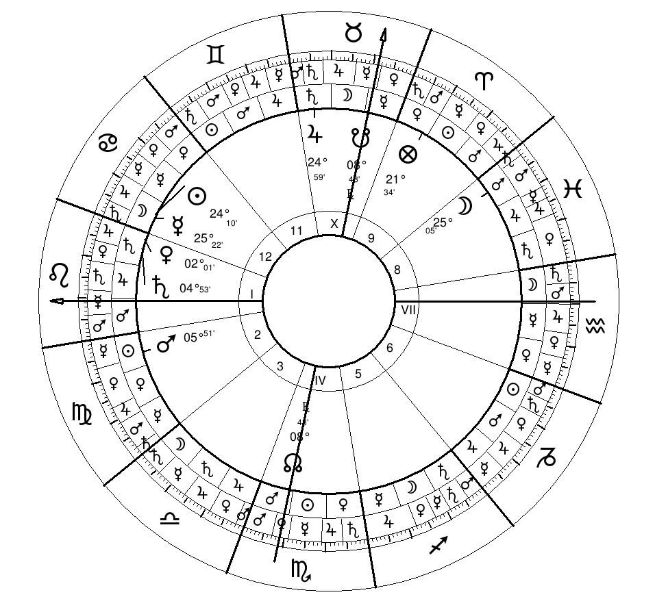 Want to see your chart?