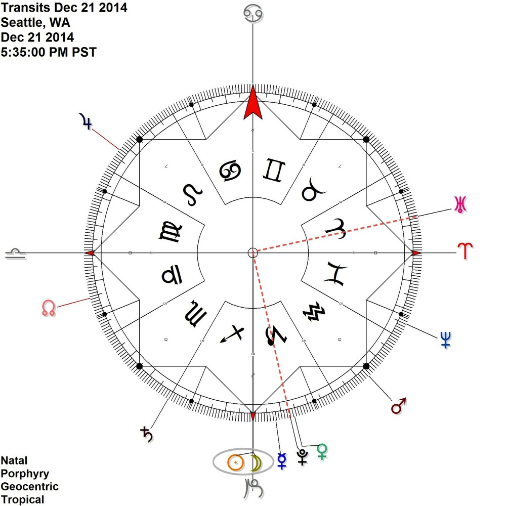 New Moon on the cardinal axis (0 Capricorn) at the time of the Solstice.  Meanwhile, Uranus stations direct in partile (exact) square to Pluto.