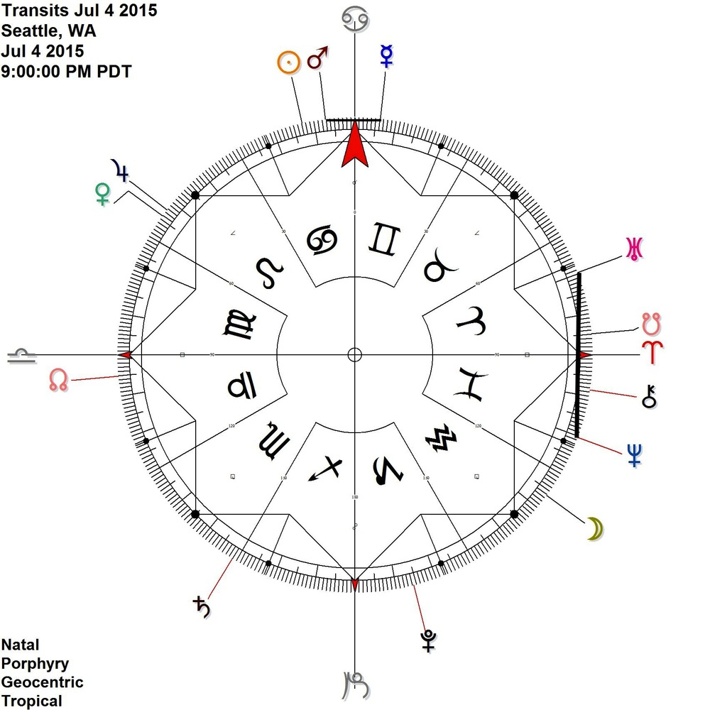 Interesting this first hit occurs on the evening of July 4th independence day  (FOR THE USA)  + Mercury Mars  And the moon is close to the July 4th 1776 'Sibley chart' Moon @ 27  AQU