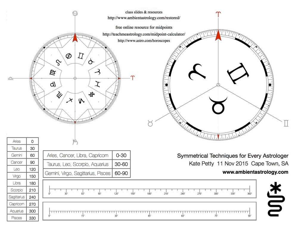360 and 90 degree dial NOVA modulus strips copy.jpg