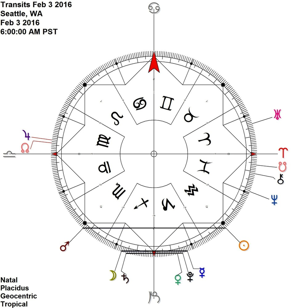 simultaneous reflections: Sun Mars - Saturn Pluto - Moon Mercury