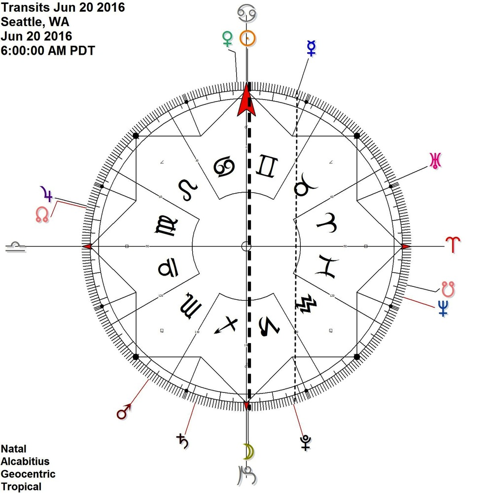 Just after the full moon on the Cardinal Axis + Mercury reflects Pluto