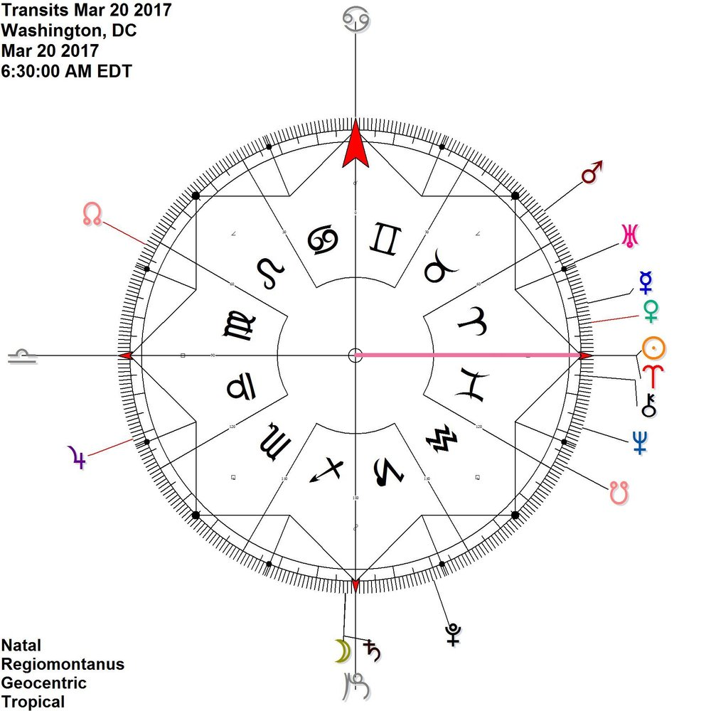 Aries Ingress dial Kate Petty