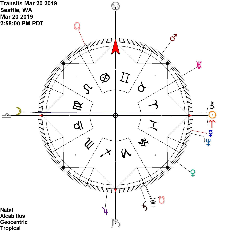 ANTISCIA 2019 — ambient astrology