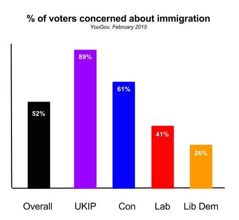 Immigration voter stats.jpg