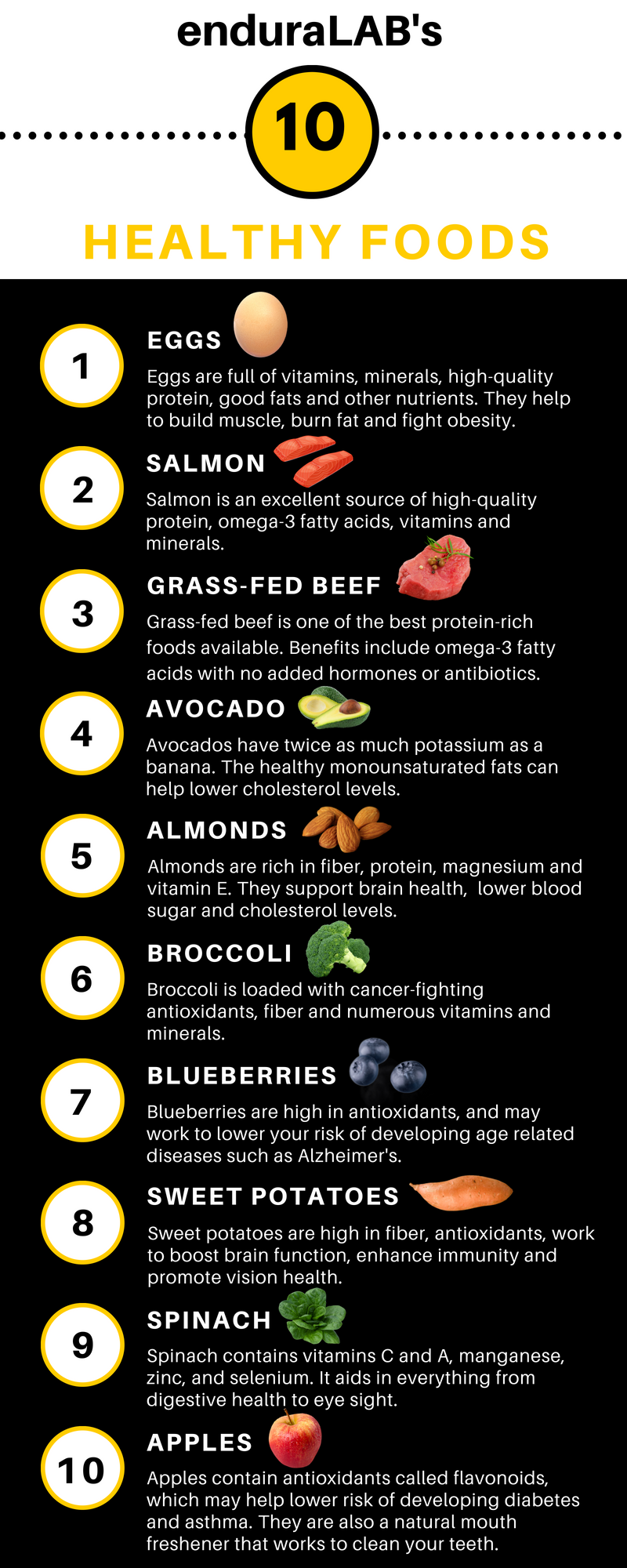 Top 10 Foods Infographic_FINAL.png
