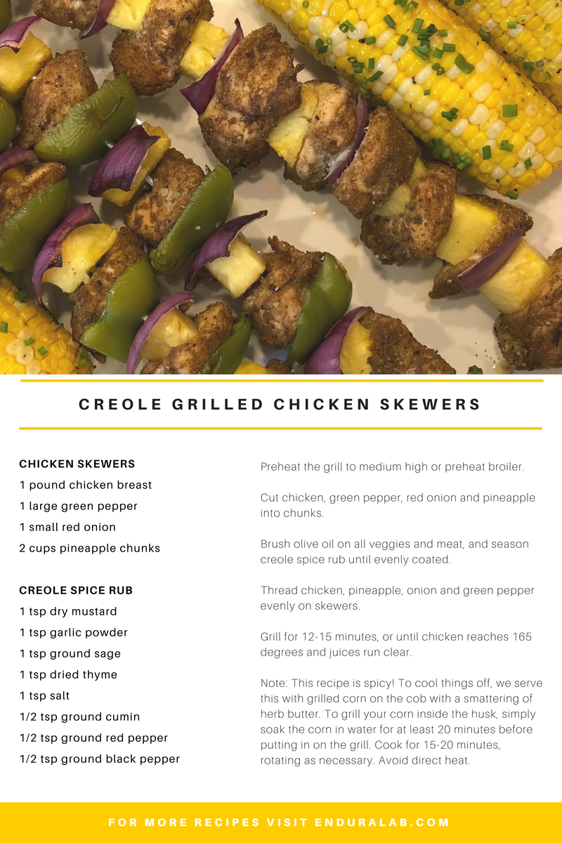 Grilled Creole Chicken Skewers Recipe Card