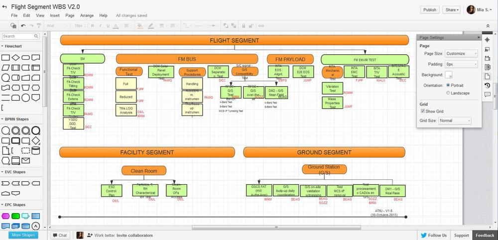 Picture: Screen shot of the Diagram Designer
