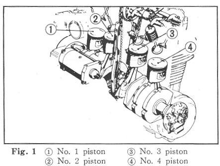 Tappet Adjustment Procedure — The SOHC/4 Owners Club