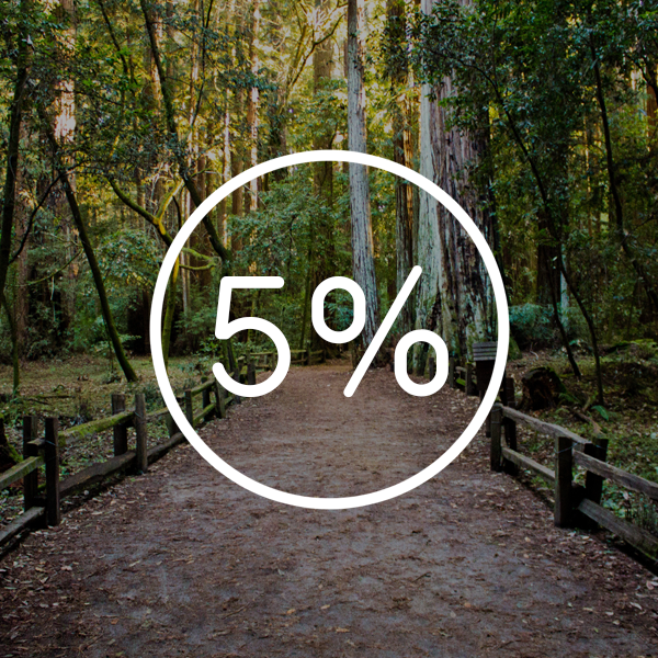 5% Goes Back - 5% of each sale goes to non-profit organizations that aim to inspire fitness and a healthier earth.