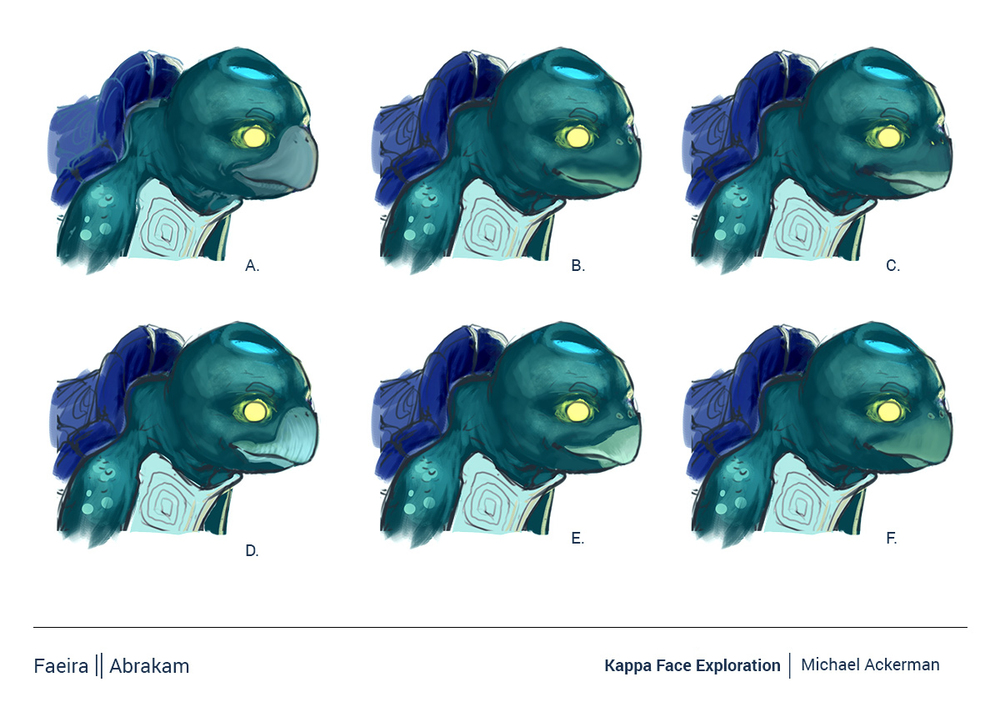 Kappa beak explorations